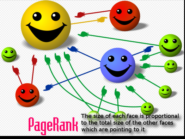 PageRank for Website SEO Strategy