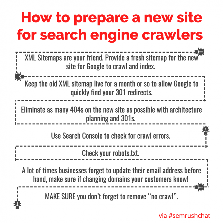 prepare a new site for search engine crawlers