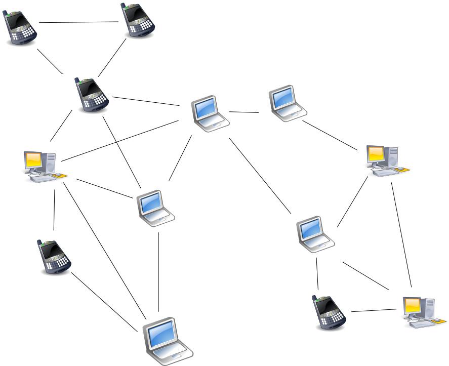 Unstructured peer-to-peer network diagram